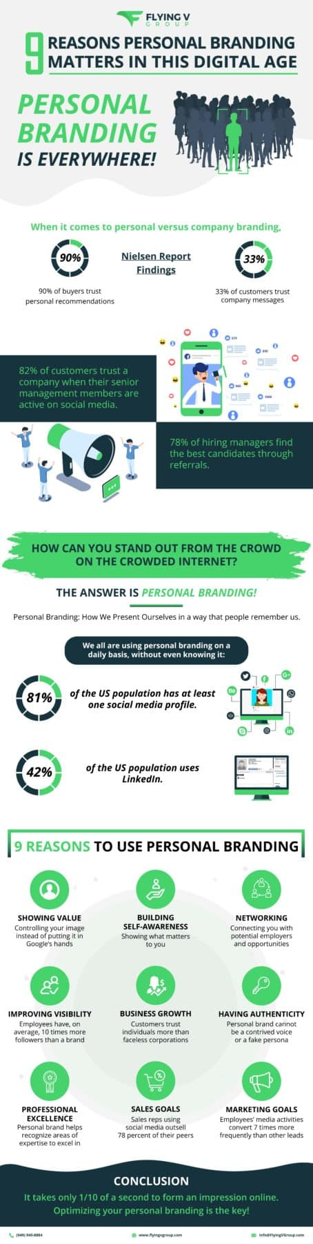 9 Reasons Personal branding Matters in this Digital Age Infographic