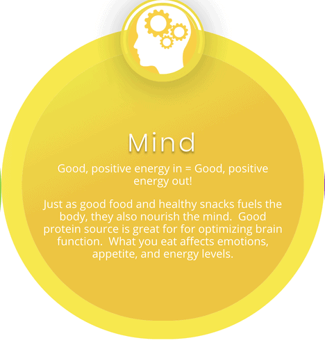 mind, body, spirit wellness teens