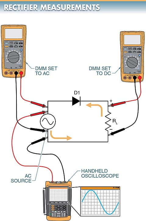 DMM or an oscilloscope for rectifier measurements