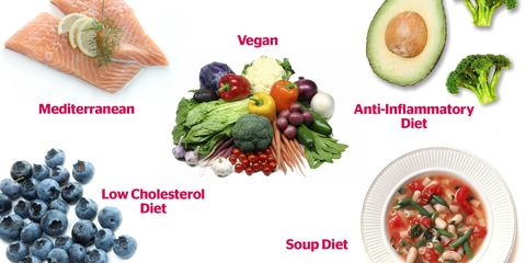 1200 calorie diet weight loss meal plan