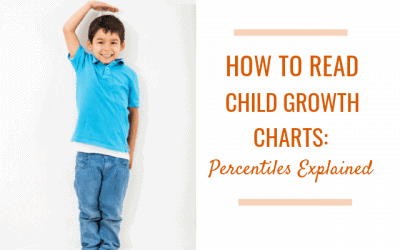 How to Read Child Growth Charts: Percentiles Explained