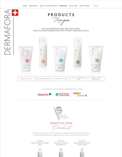 Dermafora.ch products