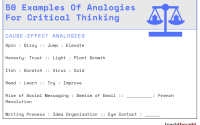 50 Examples Of Analogies For Critical Thinking