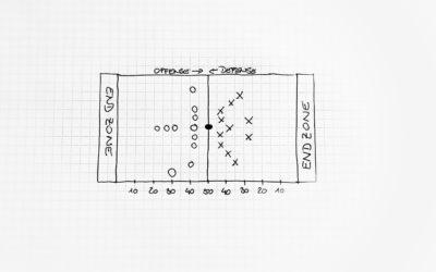 Football für Zuschauer – Überblick