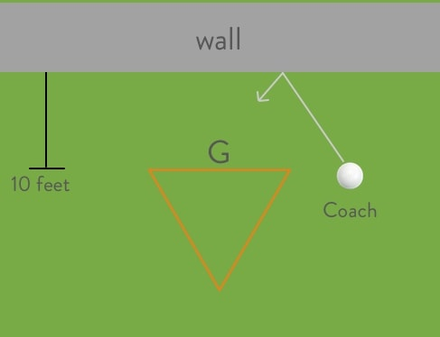 Lacross Goalie Drill - One on One Saves