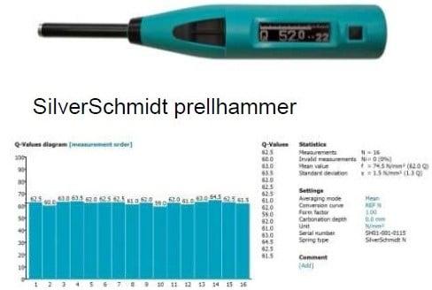 scléromètre