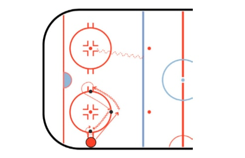 Triangle Hockey Defense Drill