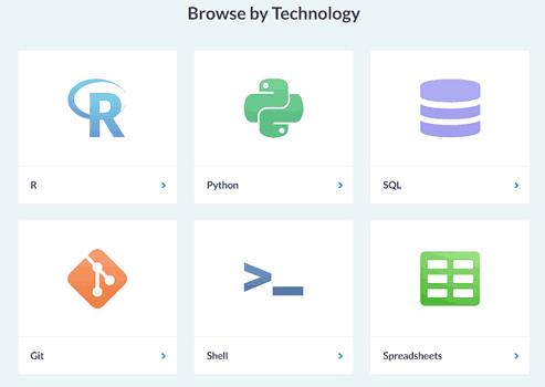 Overview of DataCamp courses.
