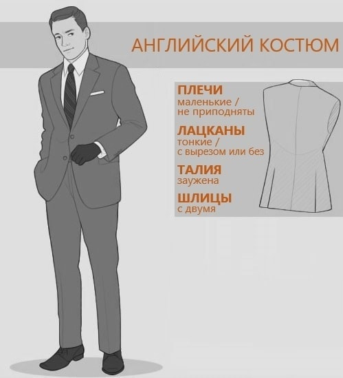 Английский классический костюм