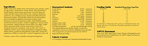 How to read a dog food ingredient list