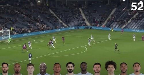 Manchester City 52 Passes