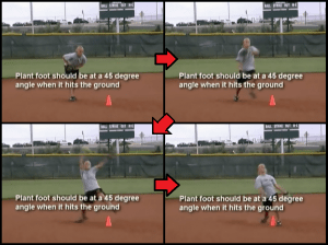 Softball Coaching
