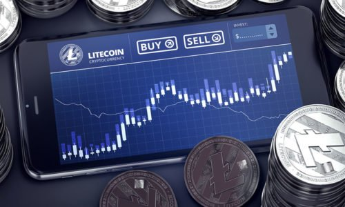 technical analysis litecoin LTC