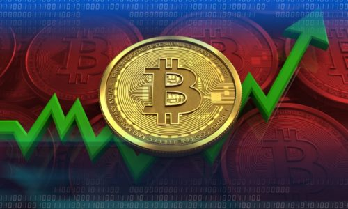 bitcoin price rise btc analysis