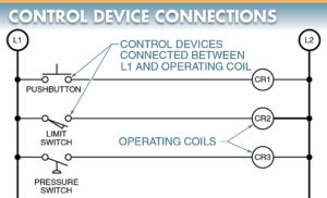 control device connections control diagram