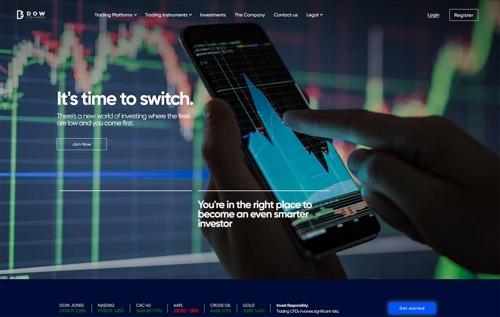 Dow500 revisión
