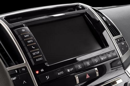Automotive Camera Technology
