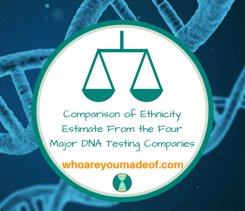 Comparison of Ethnicity Estimate From the Four Major DNA Testing Companies
