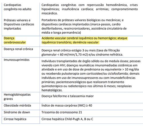 o AVC permite vacinação contra Covid-19