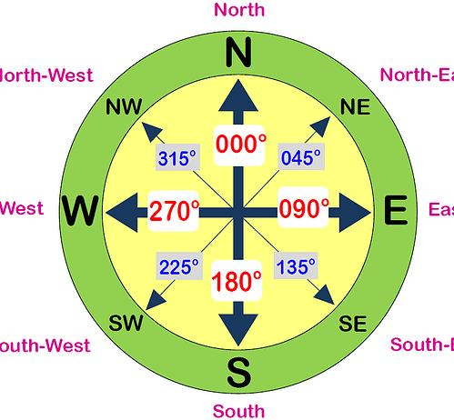 Bearings Compass 1