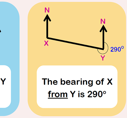 Bearings Question 2