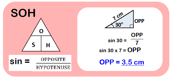 Trigonometry SOHCAHTOA 1