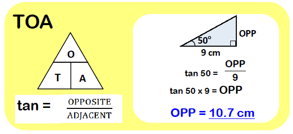 Trigonometry SOHCAHTOA 3