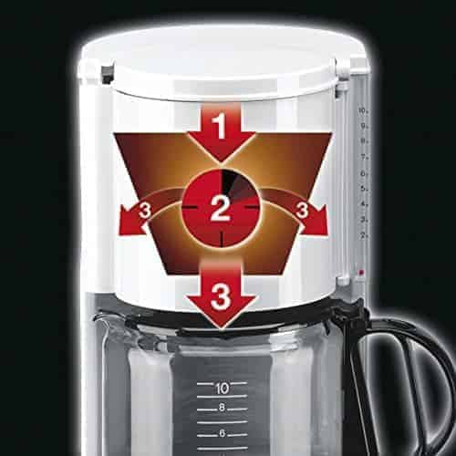 Braun KF Cafetera 6