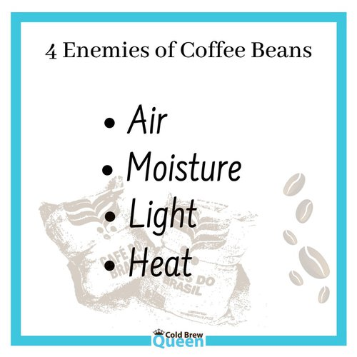 Four enemies of coffee beans are air, moisture, light and heat, text