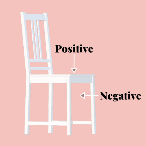 Positive and negative shape and form diagram of chair