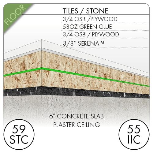spc-floor-solution-3.6