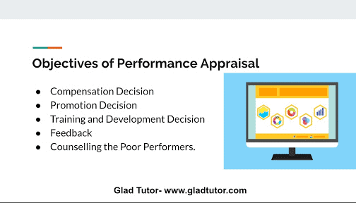 Objectives of Performance Appraisal in HRM