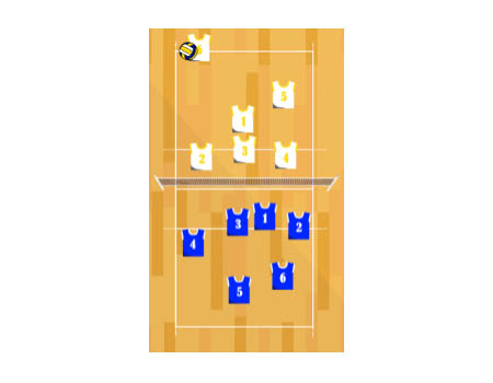 Rally Scoring Game Volleyball Drill