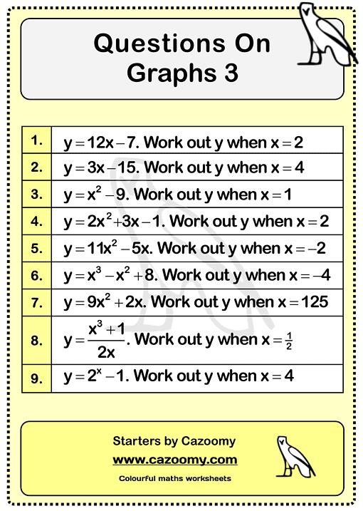 Graphs Questions 3