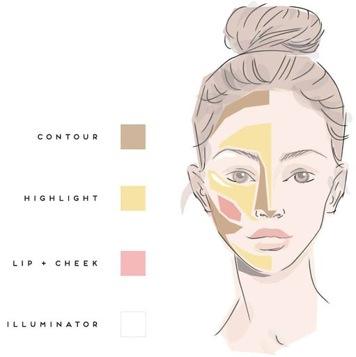 How to HAC - Maskcara