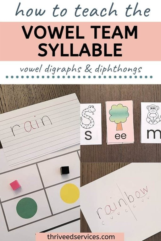 how to teach the vowel team syllable, vowel digraphs and vowel diphthongs pin title with pictures of activities below