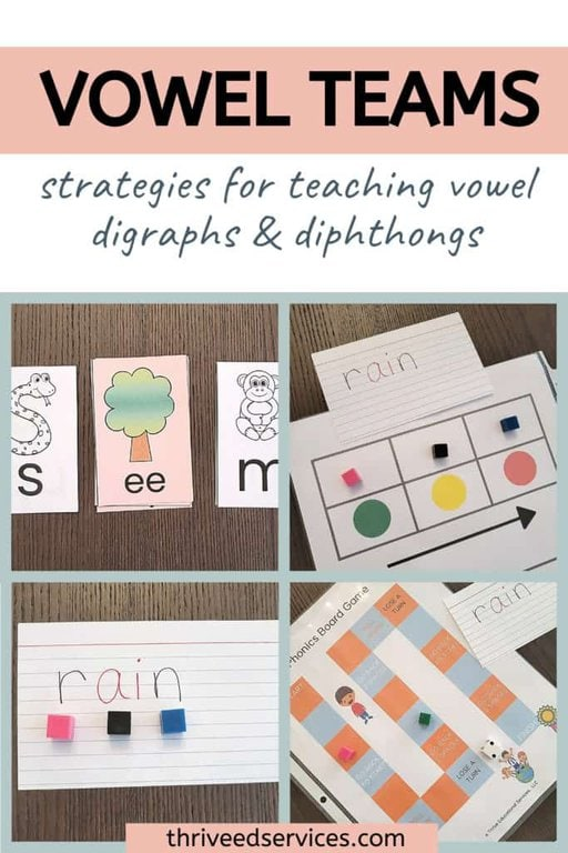 strategies for teaching vowel teams, vowel digraphs, and vowel diphthongs pin title with pictures of activities below