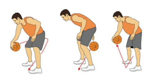Whip Drill for Basketball Dribbling and Ballhandling