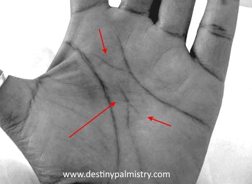 broken head line, no head line on palm