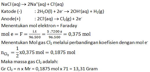 elek2