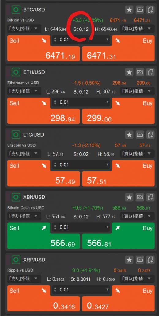 Tradeview仮想通貨スプレッド