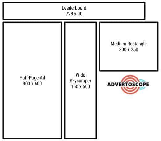 Common Display Ad Sizes