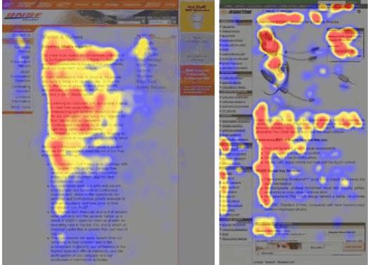 patrones de lectura de los usuarios basados en un mapa de calor