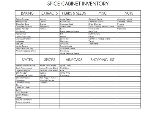 A Well Stocked Spice Cabinet - free printable spice cabinet inventory