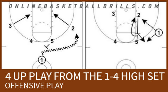 4 up offense play