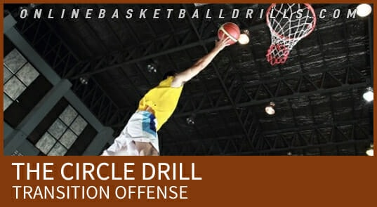 CIRCLE DRILL TRANSITION OFFENSE