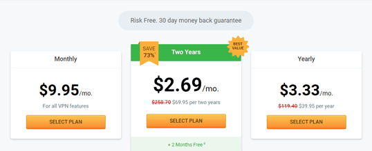 Private Internet Access Plans & Pricing