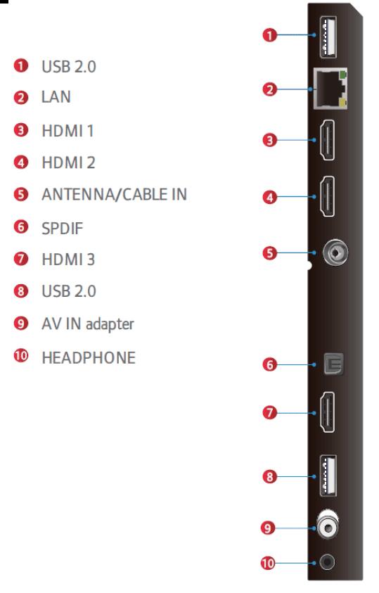 חיבורים של מסך C715