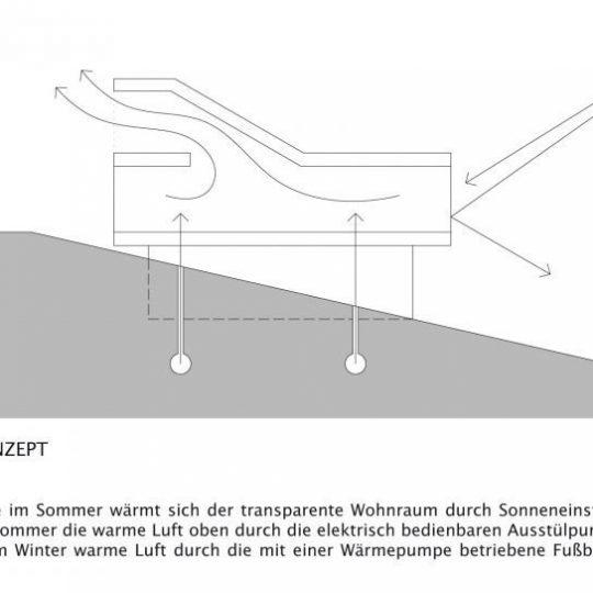 04-diagramm-energie