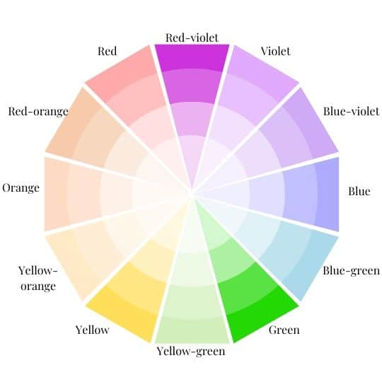 Color Wheel with red-violet, yellow, and greenHighlighted